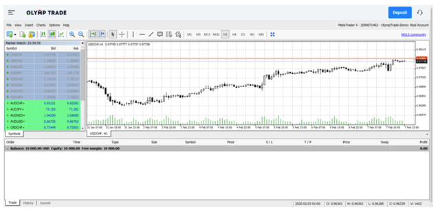 olymp trade mt4 forex